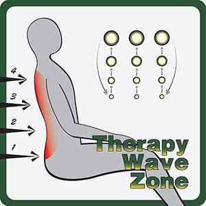 therapy wave zone